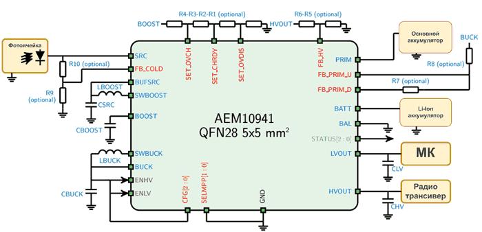Схема включения AEM10941