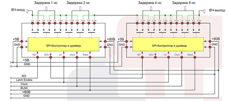 4-битный фазовращатель высокой мощности