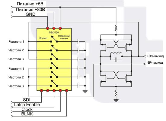 Программируемый 3-частотный ВЧ-генератор