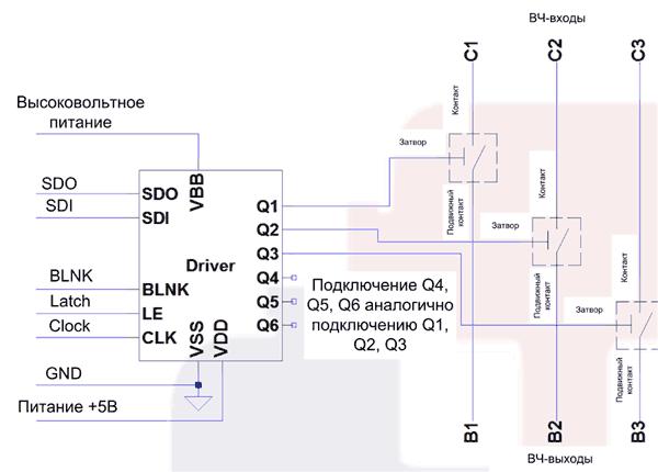 Блок-схема MM3100, демонстрирующая взаимодействие SPI-драйвера с модулем микропереключателей