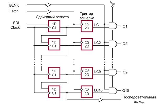 Блок-схема цифрового блока управления MM3100