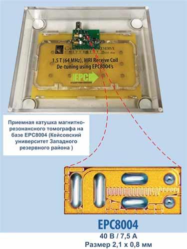 Использование eGaN-транзистора EPC8004 в магнитно-резистивной томографии