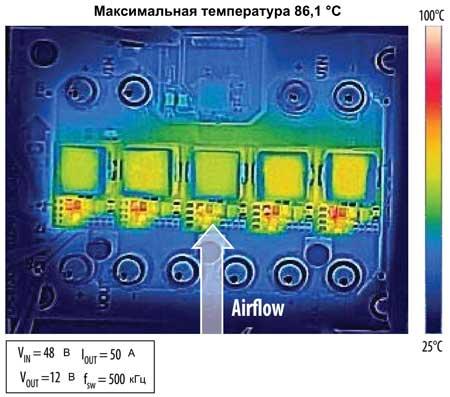 Перегрев силовых транзисторов не превышает 100°С при максимальной нагрузке 50 А