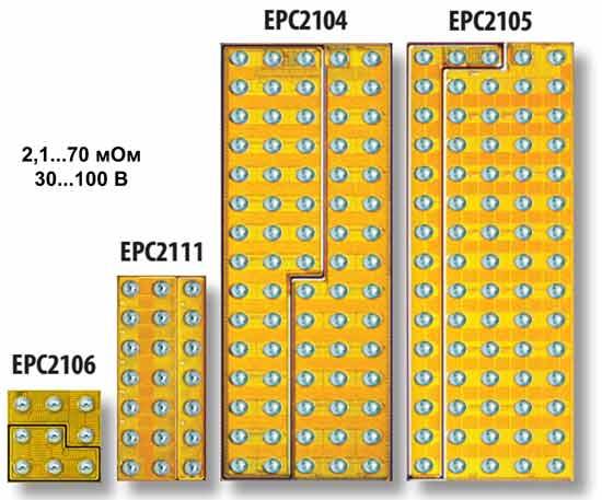 eGaN-сборки от epc имеют рейтинг напряжения 30…100 В и сопротивление канала 2,1…70 мОм