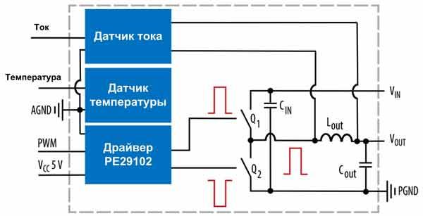 Блок-схема модуля EPC9204