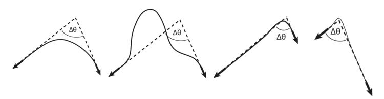 Различные деформации приводят к одинаковому дифференциальному изменению емкости