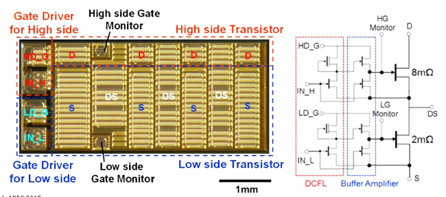 Интегральная микросхема, объединяющая GaN-транзистор, драйвер затвора, схему защиты от пониженного напряжения и схему управления скоростью dV/dt