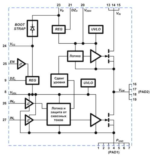 Монолитная интегральная схема, содержащая интегрированный GaN-полумост, драйверы верхнего и нижнего плеча, бутстрепную схему и схему сдвига уровня