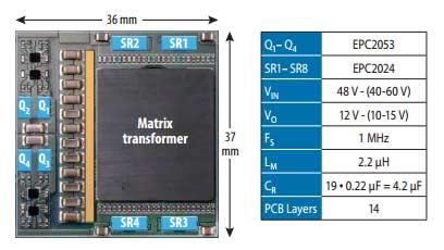 LLC-конвертер 4:1, 900 Вт, DCX с использованием EPC2053 и EPC2024