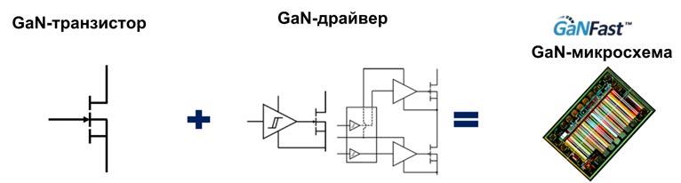 Микросхемы NV6113/15/17 от компании Navitas Semiconductor