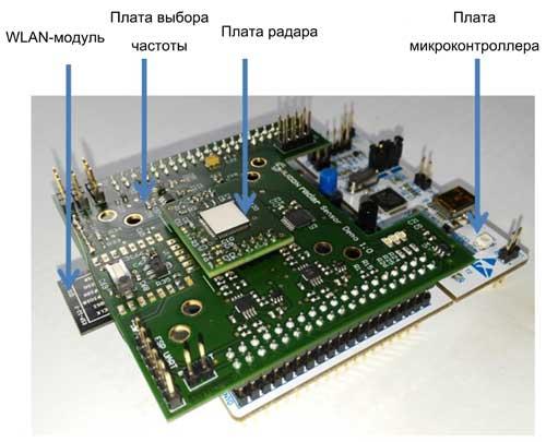 Конфигурация отладочного набора SiRad Easy® Evaluation Kit для радаров 122 ГГц