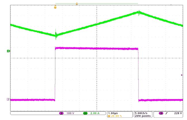 Осциллограммы токов и напряжений платы LMG3410-HB-EVM