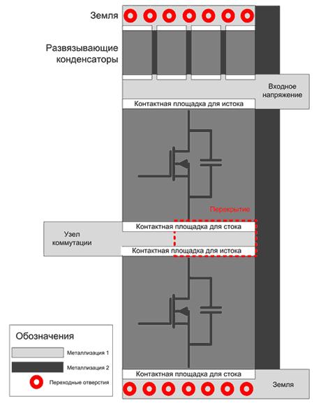 Выход полумоста является примером узла, чувствительного к паразитной емкости