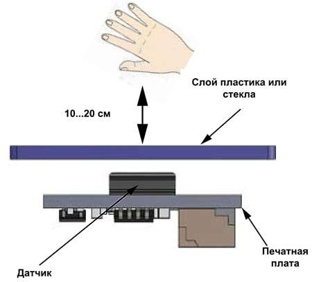 Пример простейшего близкодействующего датчика приближения