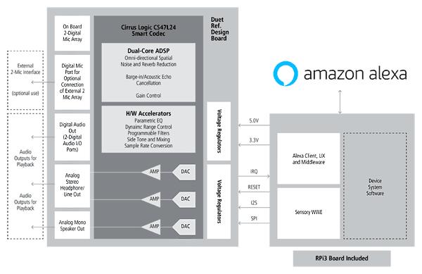 структурная схема Alexa Voice Capture Development Kit