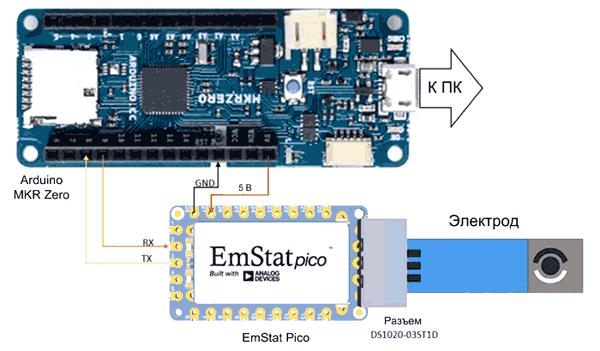Подключение EmStat Pico модулей к Arduino и ПК