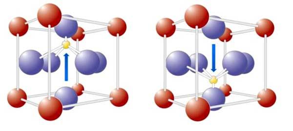 Молекула цирконата-титаната свинца обладает сегнетоэлектрическими свойствами