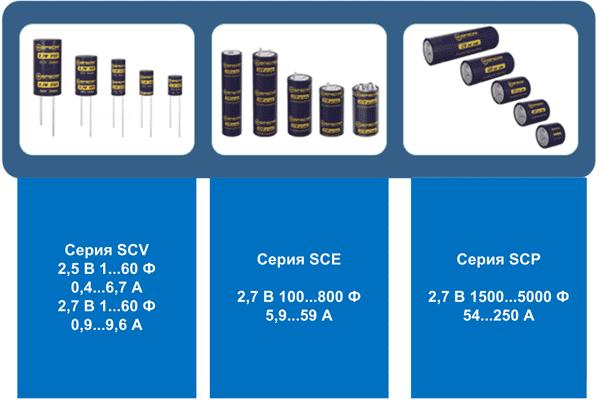 Суперконденсаторы от компании SPSCAP