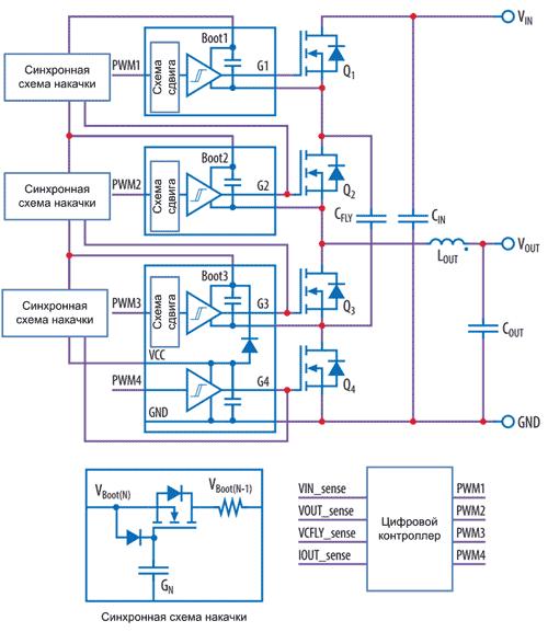 Упрощенная схема трехуровневого преобразователя на eGaN-транзисторах