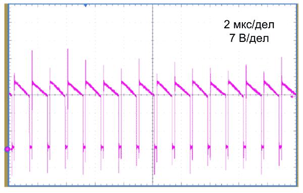 Осциллограмма напряжения на выходе силового каскада (VSW) при выходном токе 8 А